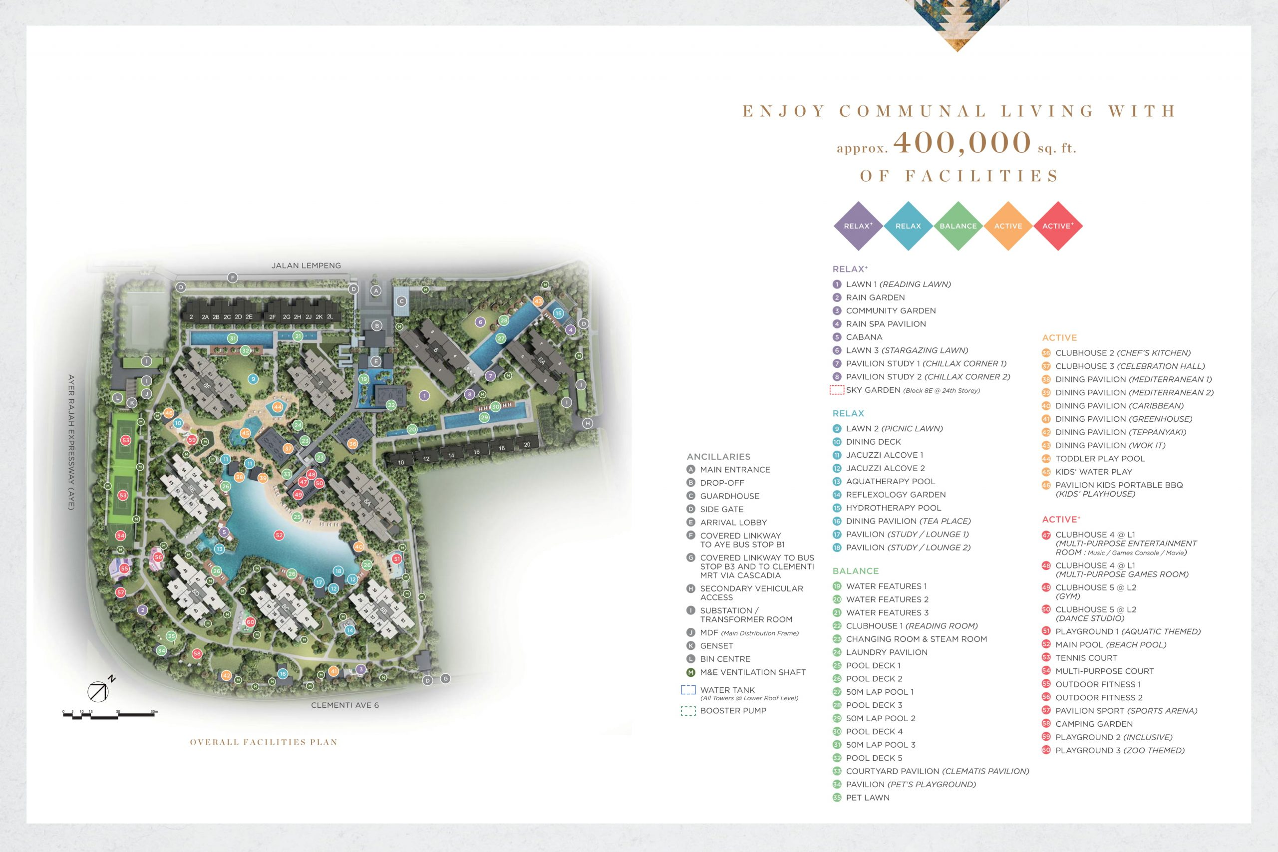 Parc Clematis' site plan and facilities