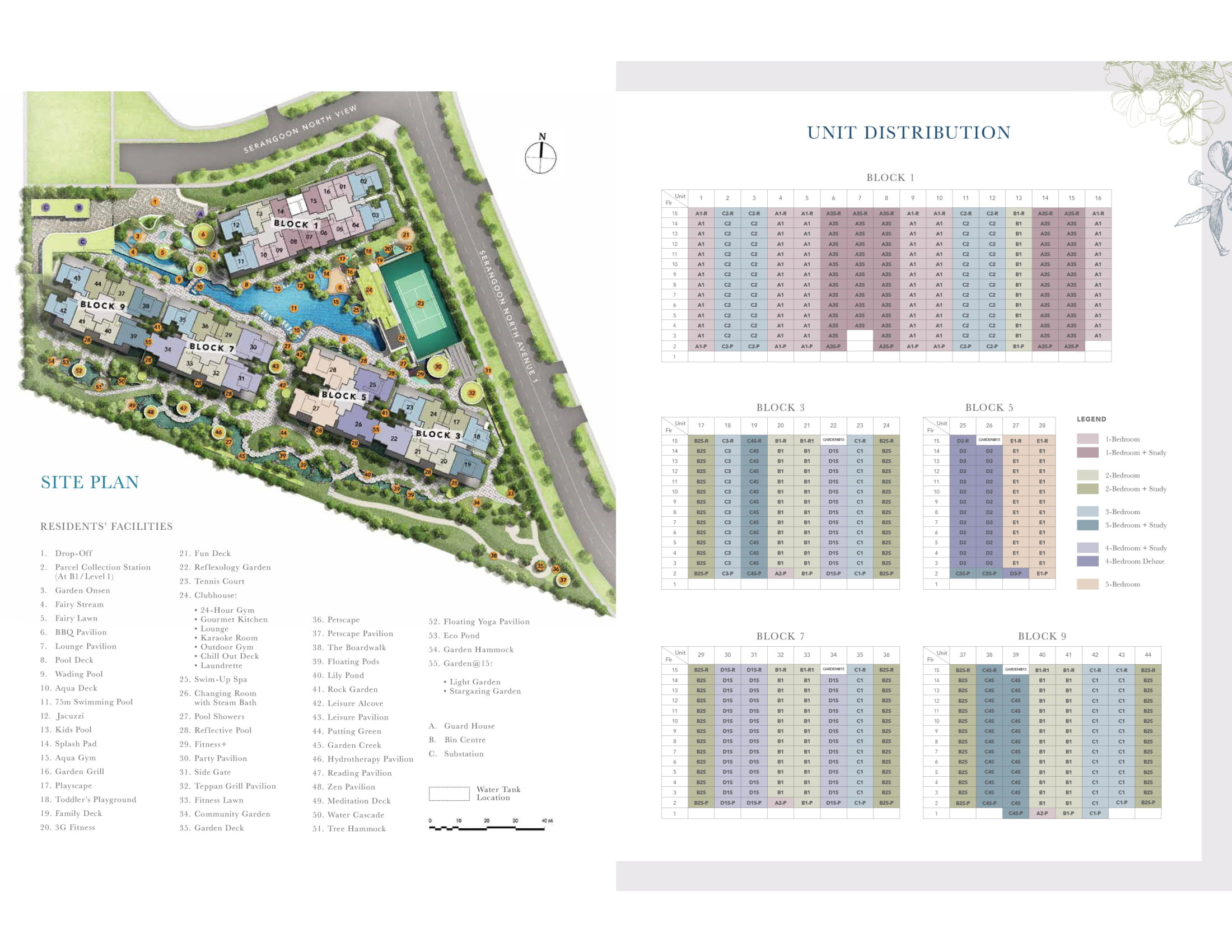 The Garden Residences' site plan and unit distribution